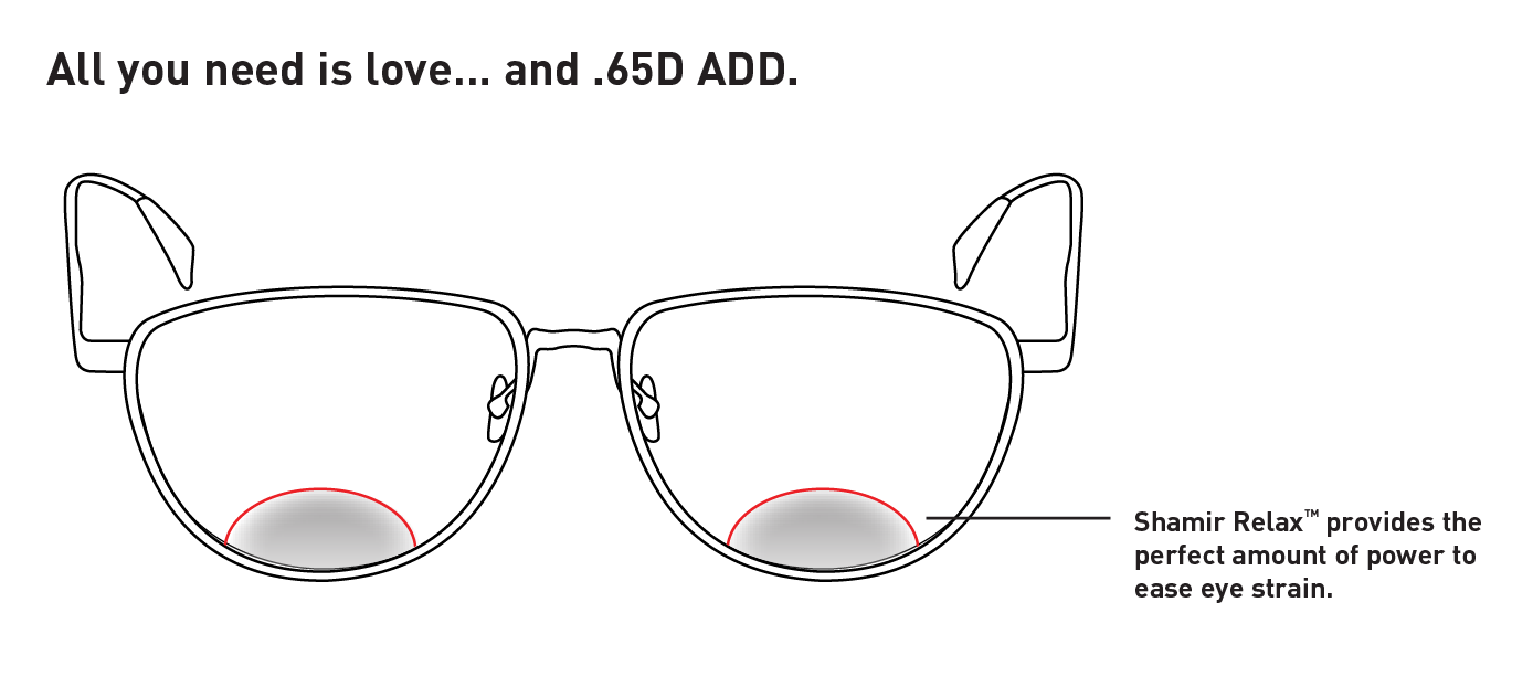 This image shows how the Shamir Relax lens works with a boost of power on the bottom of the lens.