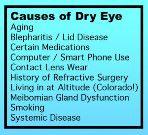 Causes of Dry Eye: aging, blepharitis / lid disease, certain medications, computer / smart phone use, contact lens wear, history of refractive surgery, living at altitude (Colorado!), meibomian gland dysfunction, smoking, systemic disease