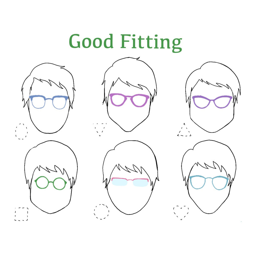Good Fitting Eye Glasses